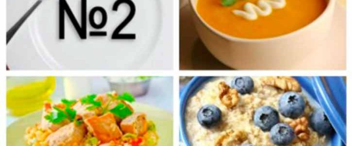 Лечебный стол при обострении колита, гастрита, энтерита – диета 2