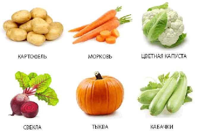 Рекомендуемые продукты при панкреатите