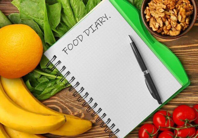 Связь головной боли с временем приема пищи